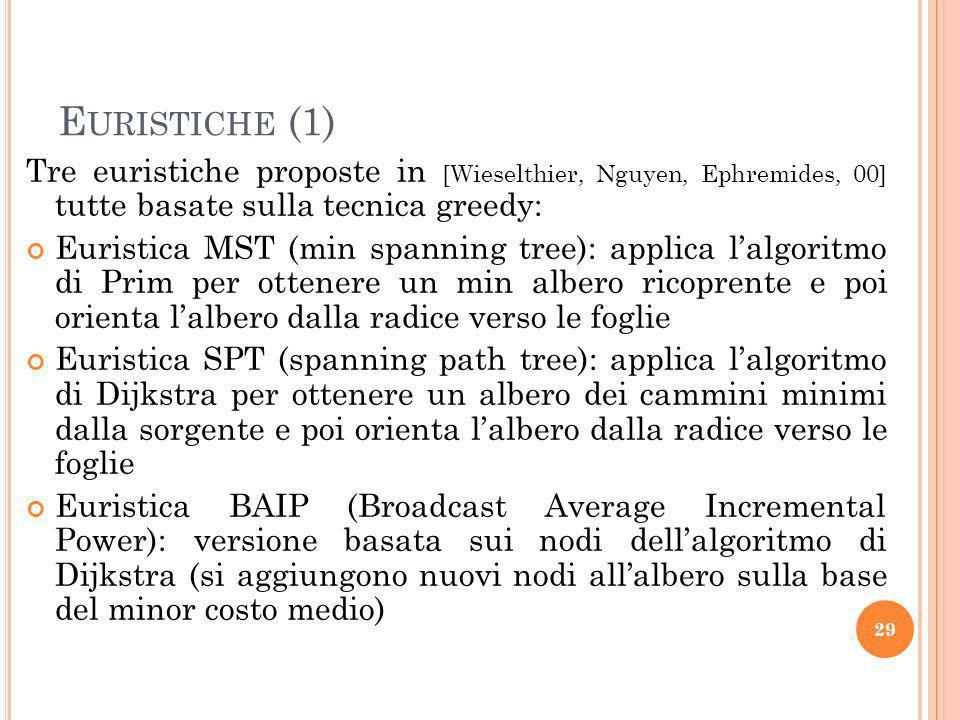 Euristiche (1) Tre euristiche proposte in [Wieselthier, Nguyen, Ephremides, 00] tutte basate sulla tecnica greedy: